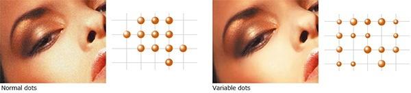Variable dots