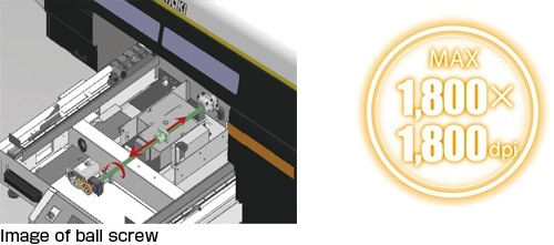 Image of ball screw  MAX 1800×1800dpi logo