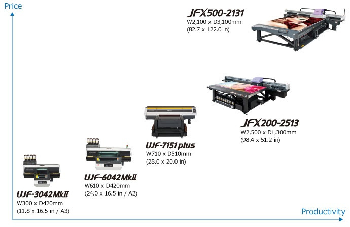 Mimaki UV-LED Curing Flatbed inkjet printer lineup.